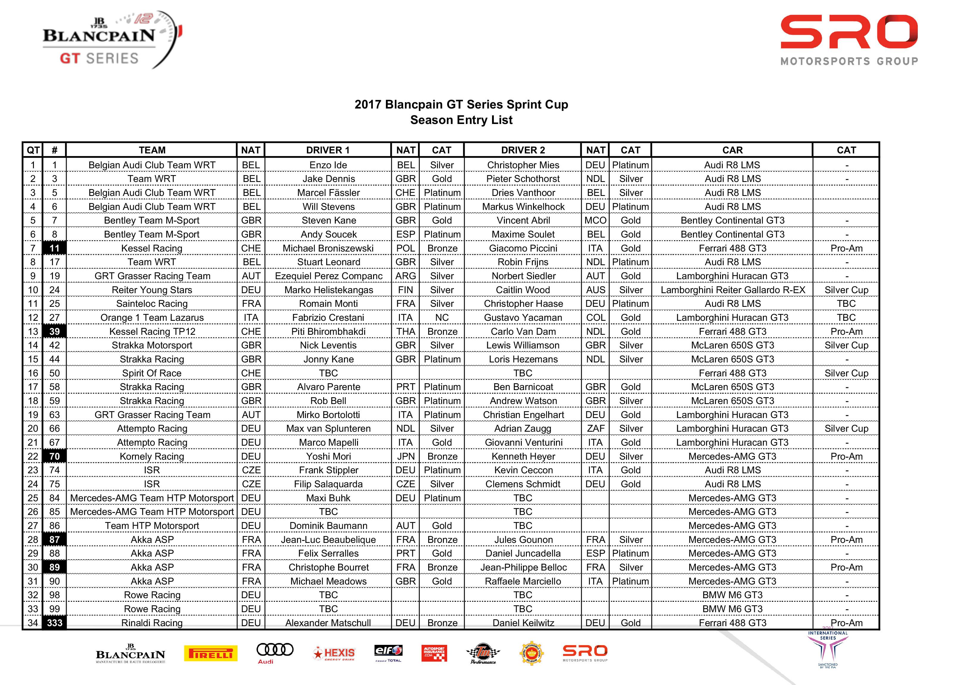 2017_BPGT_Sprint_Season_Entry_List.jpg