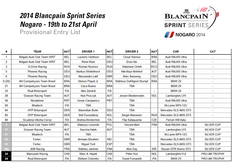 Blancpain GT Entry Lists For Opening Rounds Reveal Multiple Audi - Audi all series list