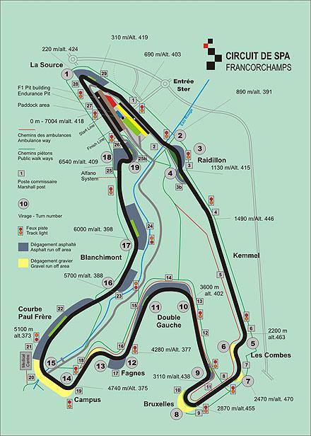 Plan of the Circuit