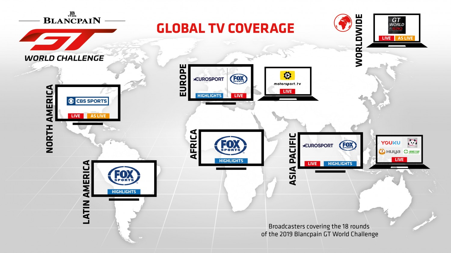 Extensive television coverage takes new Blancpain GT World Challenge to a global audience