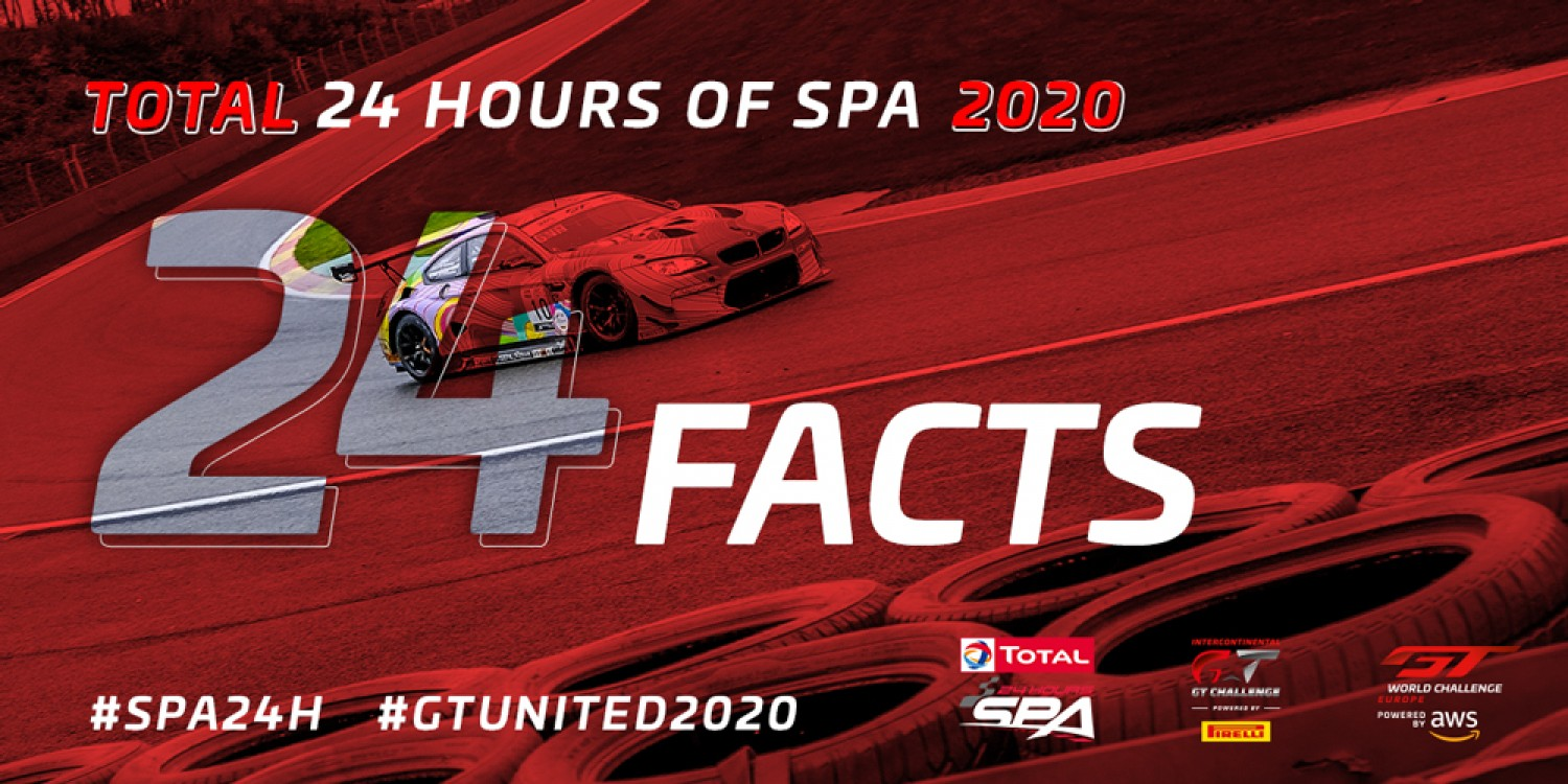 The Total 24 Hours of Spa in 24 facts