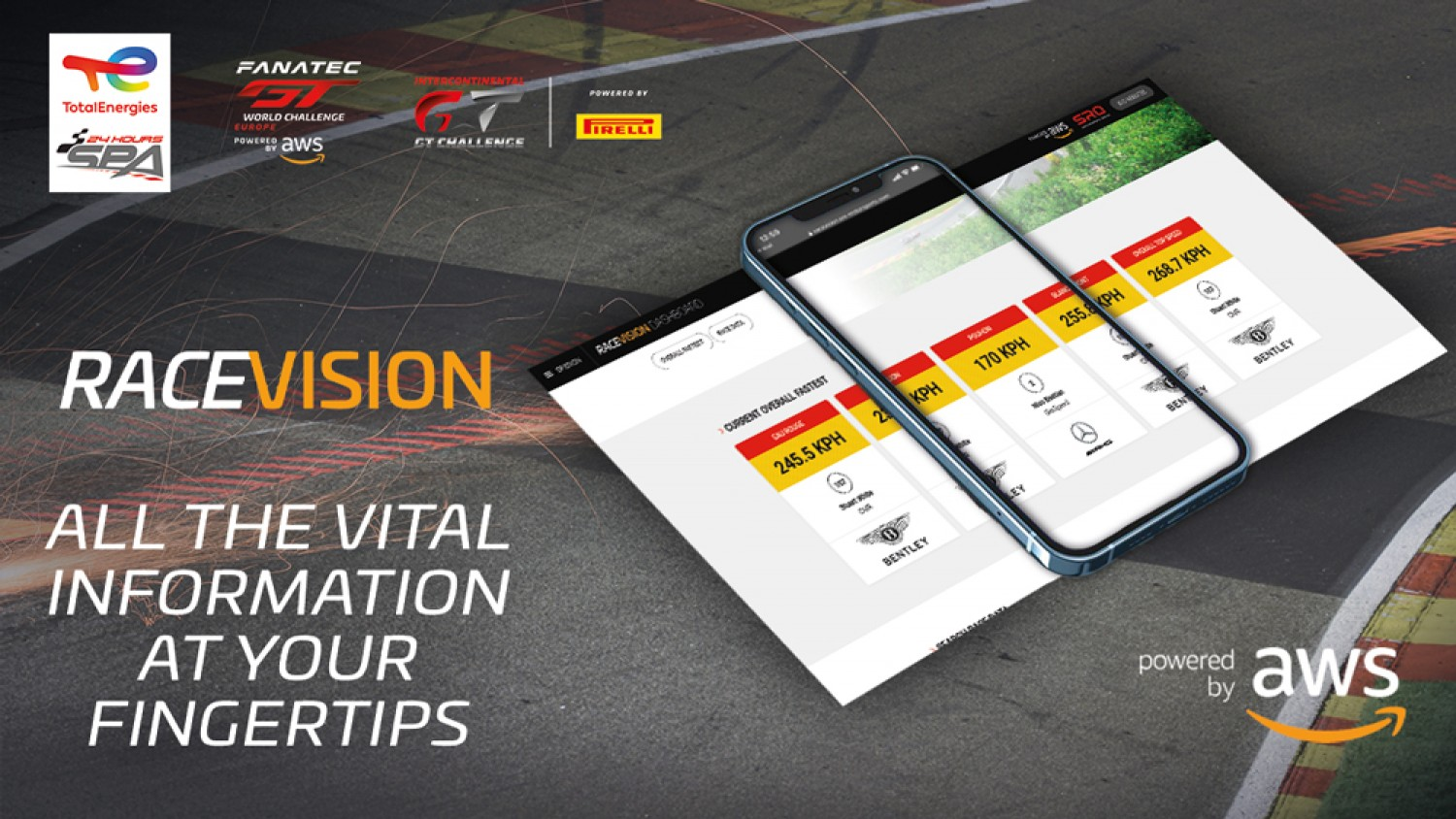 Race Vision powered by AWS to bring fascinating new information to fans during 2021 TotalEnergies 24 Hours of Spa