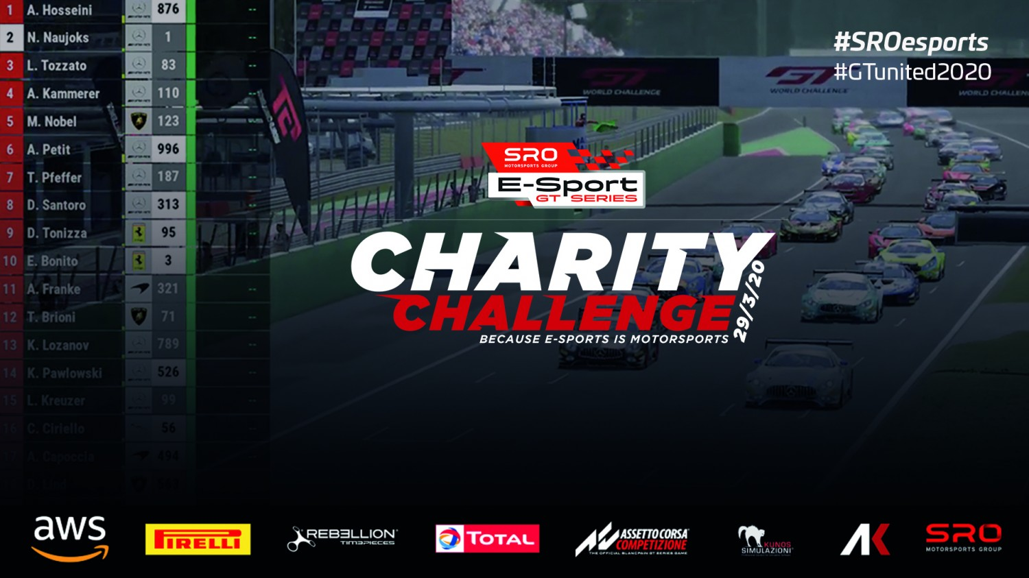 Kammerer claims victory in SRO E-Sport GT Series Charity Challenge at Monza