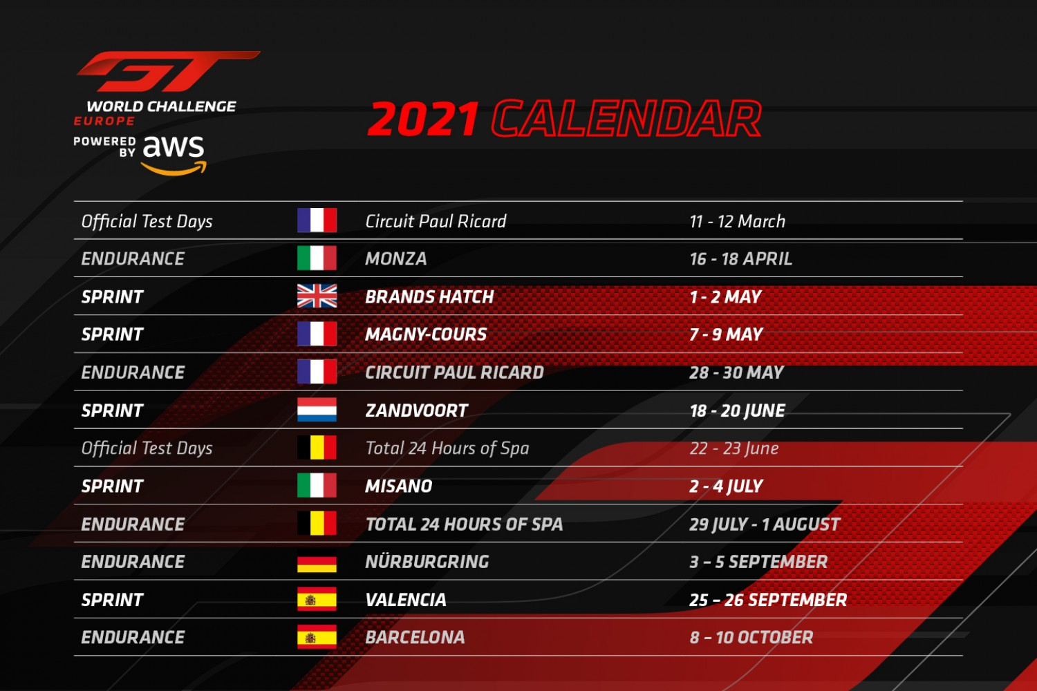 Circuit Ricardo Tormo Valencia completes 2021 GT World Challenge Europe Powered by AWS calendar