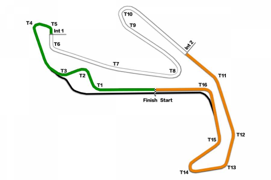 Misano World Circuit, Italy